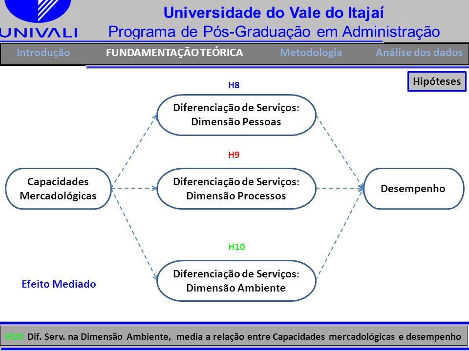 Universidade do Vale do Itajaí Programa de Pós-Graduação em Administração IntroduçãoFUNDAMENTAÇÃO TEÓRICAMetodologia Capacidades Mercadológicas Difere
