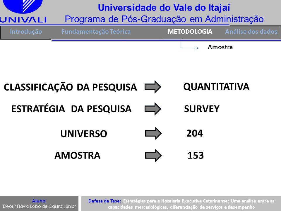 Universidade do Vale do Itajaí Programa de Pós-Graduação em Administração IntroduçãoFundamentação TeóricaMETODOLOGIA Classificação da Pesquisa CLASSIF
