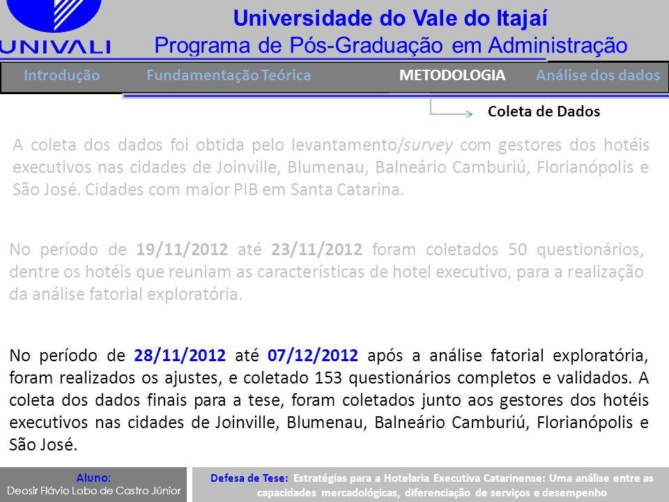 Universidade do Vale do Itajaí Programa de Pós-Graduação em Administração IntroduçãoFundamentação TeóricaMETODOLOGIAAnálise dos dados Coleta de Dados