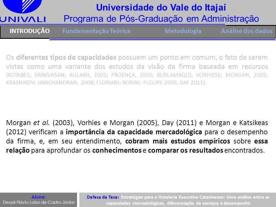 Universidade do Vale do Itajaí Programa de Pós-Graduação em Administração IntroduçãoFundamentação TeóricaMETODOLOGIA Classificação da Pesquisa CLASSIFICAÇÃO DA PESQUISAQUANTITATIVA ESTRATÉGIA DA PESQUISASURVEY CLASSIFICAÇÃO DA PESQUISA QUANTITATIVA Estratégia da Pesquisa UNIVERSO204 ESTRATÉGIA DA PESQUISASURVEY Universo AMOSTRA153 UNIVERSO 204 Amostra Aluno: Deosir Flávio Lobo de Castro Júnior Defesa de Tese: Estratégias para a Hotelaria Executiva Catarinense: Uma análise entre as capacidades mercadológicas, diferenciação de serviços e desempenho Análise dos dados