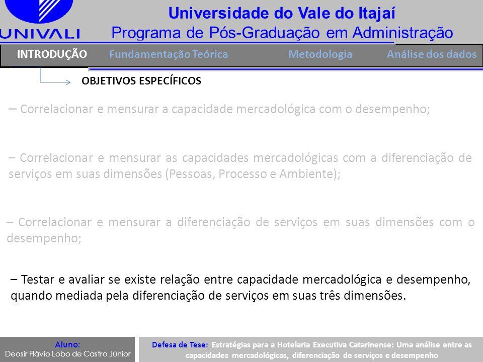 Universidade do Vale do Itajaí Programa de Pós-Graduação em Administração INTRODUÇÃOFundamentação TeóricaMetodologia INTRODUÇÃO – Correlacionar e mens