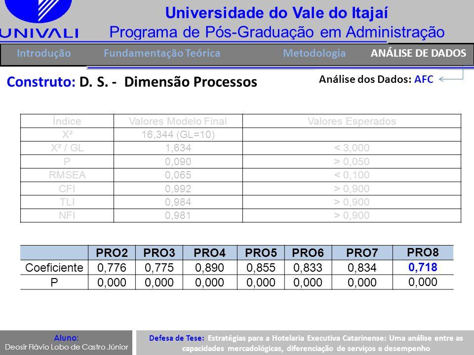 Universidade do Vale do Itajaí Programa de Pós-Graduação em Administração IntroduçãoFundamentação Teórica Aluno: Deosir Flávio Lobo de Castro Júnior D