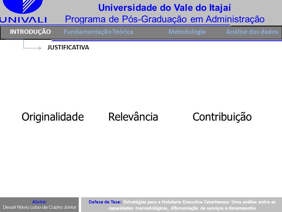 Universidade do Vale do Itajaí Programa de Pós-Graduação em Administração INTRODUÇÃOFundamentação Teórica Metodologia INTRODUÇÃO JUSTIFICATIVA: Originalidade CONSTRUTOSPESQUISAS Capacidade Mercadológica x Desempenho Dutta, Narasimhan e Rajiv (1999); Morgan et al.