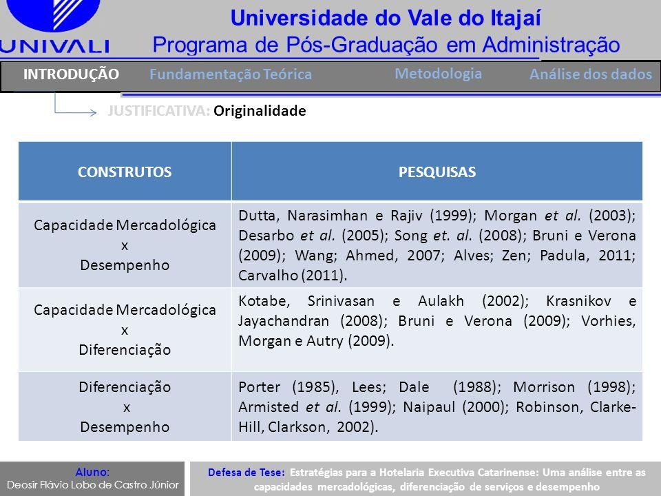 Universidade do Vale do Itajaí Programa de Pós-Graduação em Administração IntroduçãoFundamentação Teórica Aluno: Deosir Flávio Lobo de Castro Júnior Construto: Diferenciação de Serviços Dimensão: Ambiente Medida de adequação da amostra Kaiser-Meyer-Olkin,811 Teste de esfericidade de BartletQui-quadrado aproximado392,266 GL10 Sig.,000 Alfa de CronbachAlfa de Cronbach baseado em itens padronizadosNo.