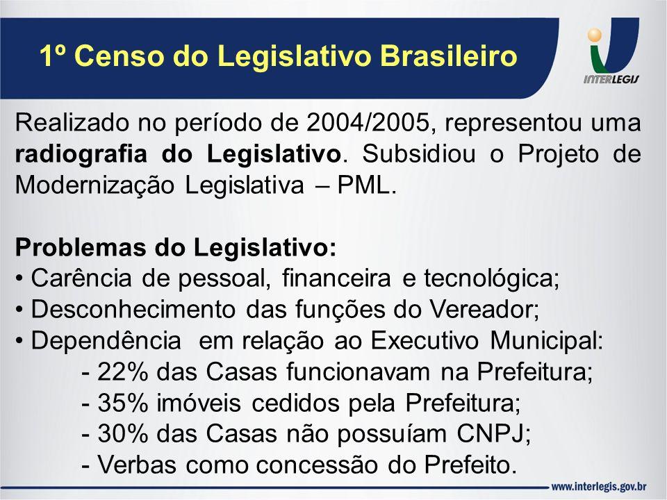 1º Censo do Legislativo Brasileiro Realizado no período de 2004/2005, representou uma radiografia do Legislativo. Subsidiou o Projeto de Modernização