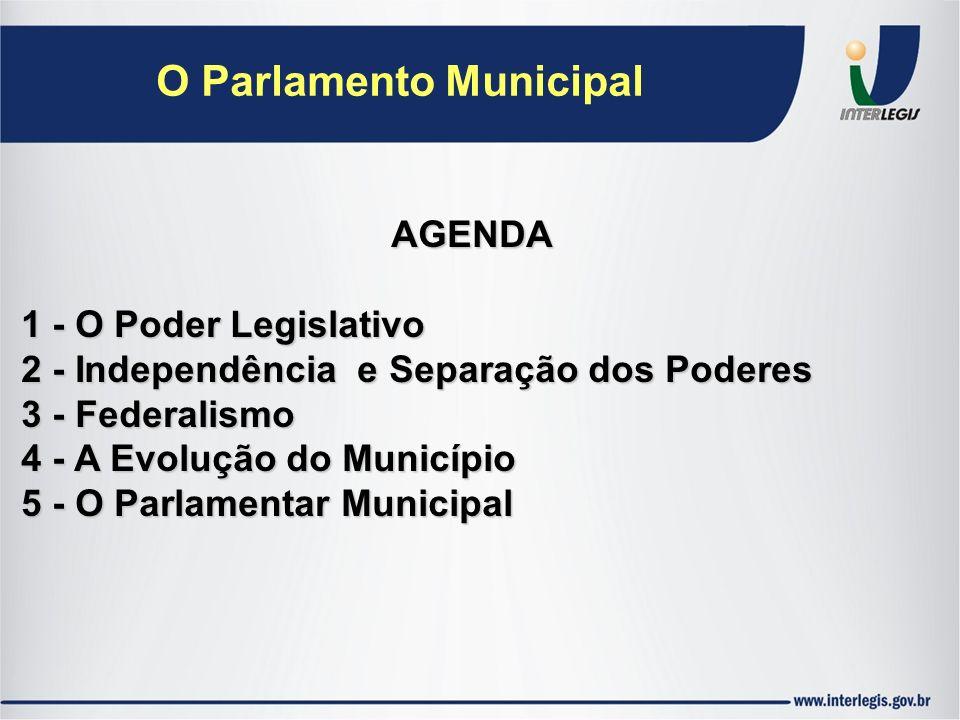 O Parlamento Municipal AGENDA 1 - O Poder Legislativo 2 - Independência e Separação dos Poderes 3 - Federalismo 4 - A Evolução do Município 5 - O Parl