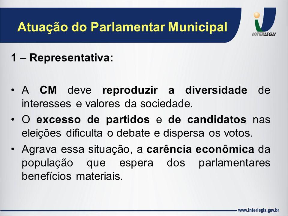 Atuação do Parlamentar Municipal 1 – Representativa: A CM deve reproduzir a diversidade de interesses e valores da sociedade. O excesso de partidos e