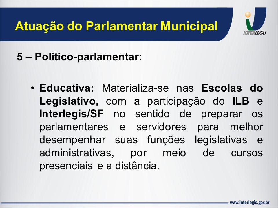 Atuação do Parlamentar Municipal 5 – Político-parlamentar: Educativa: Materializa-se nas Escolas do Legislativo, com a participação do ILB e Interlegi