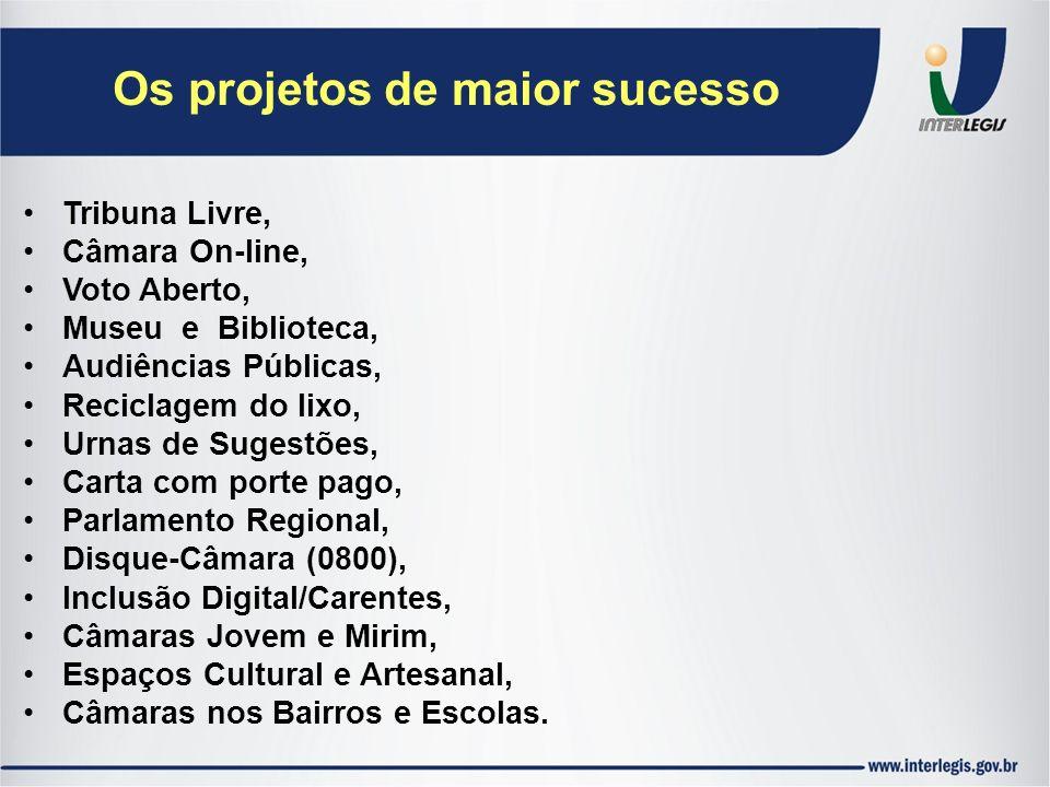 Os projetos de maior sucesso Tribuna Livre, Câmara On-line, Voto Aberto, Museu e Biblioteca, Audiências Públicas, Reciclagem do lixo, Urnas de Sugestõ