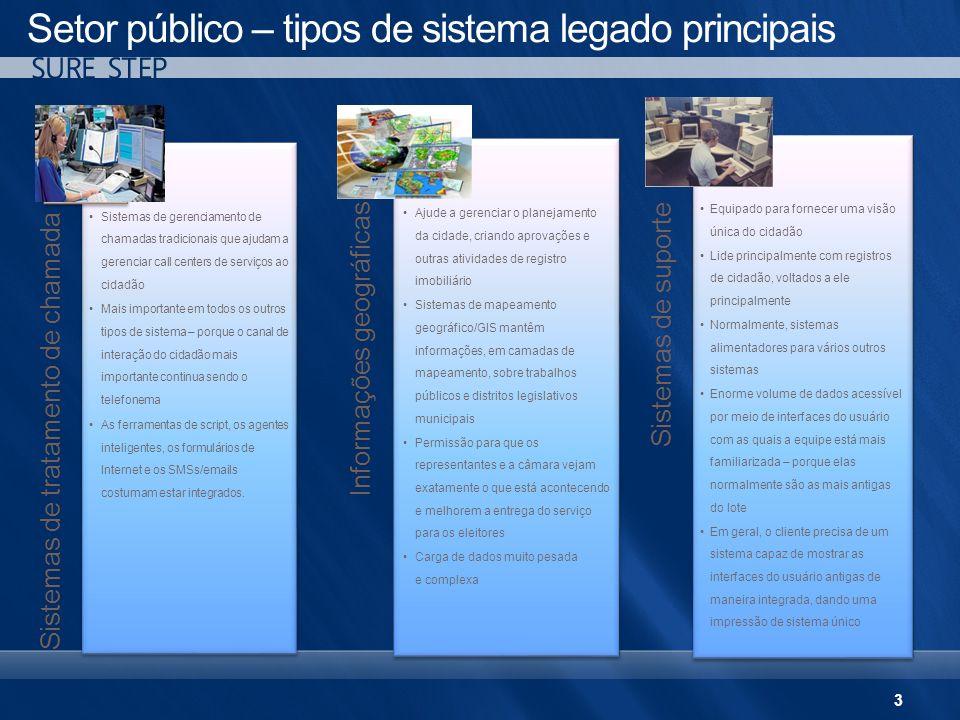 3 Setor público – tipos de sistema legado principais Sistemas de tratamento de chamada Sistemas de gerenciamento de chamadas tradicionais que ajudam a