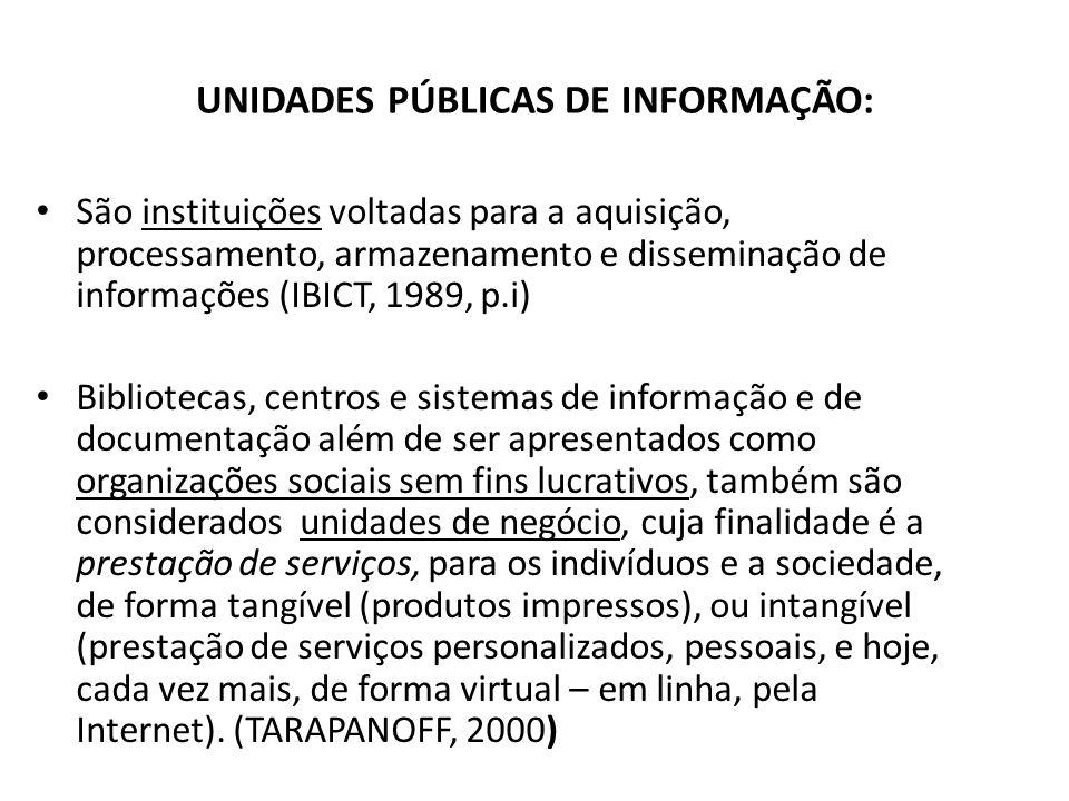 UNIDADES PÚBLICAS DE INFORMAÇÃO: São instituições voltadas para a aquisição, processamento, armazenamento e disseminação de informações (IBICT, 1989,