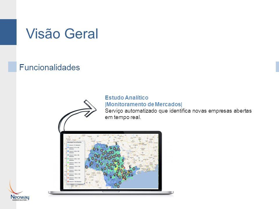Visão Geral Funcionalidades Estudo Analítico |Monitoramento de Mercados| Serviço automatizado que identifica novas empresas abertas em tempo real.