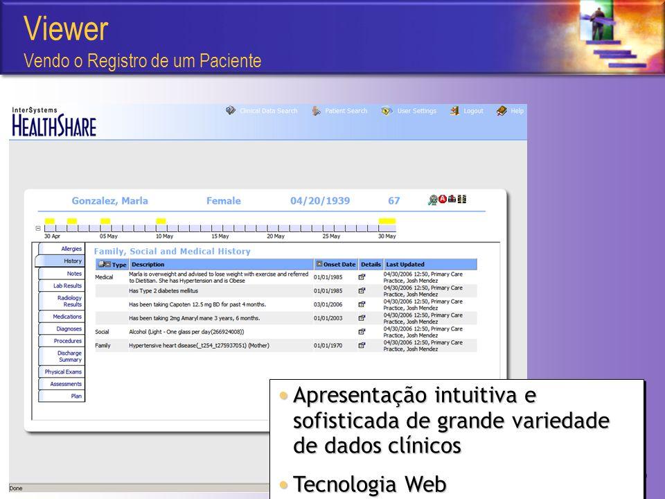 Viewer Vendo o Registro de um Paciente Apresentação intuitiva e sofisticada de grande variedade de dados clínicos Apresentação intuitiva e sofisticada de grande variedade de dados clínicos Tecnologia Web Tecnologia Web Apresentação intuitiva e sofisticada de grande variedade de dados clínicos Apresentação intuitiva e sofisticada de grande variedade de dados clínicos Tecnologia Web Tecnologia Web