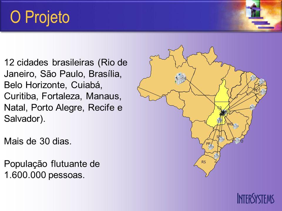 O Projeto RS PR SP MG RJ PE GO DF 12 cidades brasileiras (Rio de Janeiro, São Paulo, Brasília, Belo Horizonte, Cuiabá, Curitiba, Fortaleza, Manaus, Natal, Porto Alegre, Recife e Salvador).