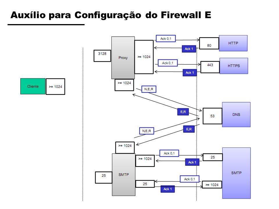 Auxílio para Configuração do Firewall E