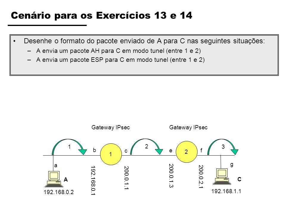 Cenário para os Exercícios 13 e 14 Desenhe o formato do pacote enviado de A para C nas seguintes situações: –A envia um pacote AH para C em modo tunel