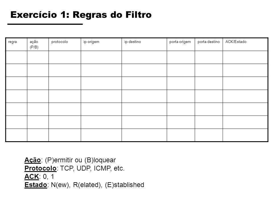 Exercício 1: Regras do Filtro regraação (P/B) protocoloip origemip destinoporta origemporta destinoACK/Estado Ação: (P)ermitir ou (B)loquear Protocolo