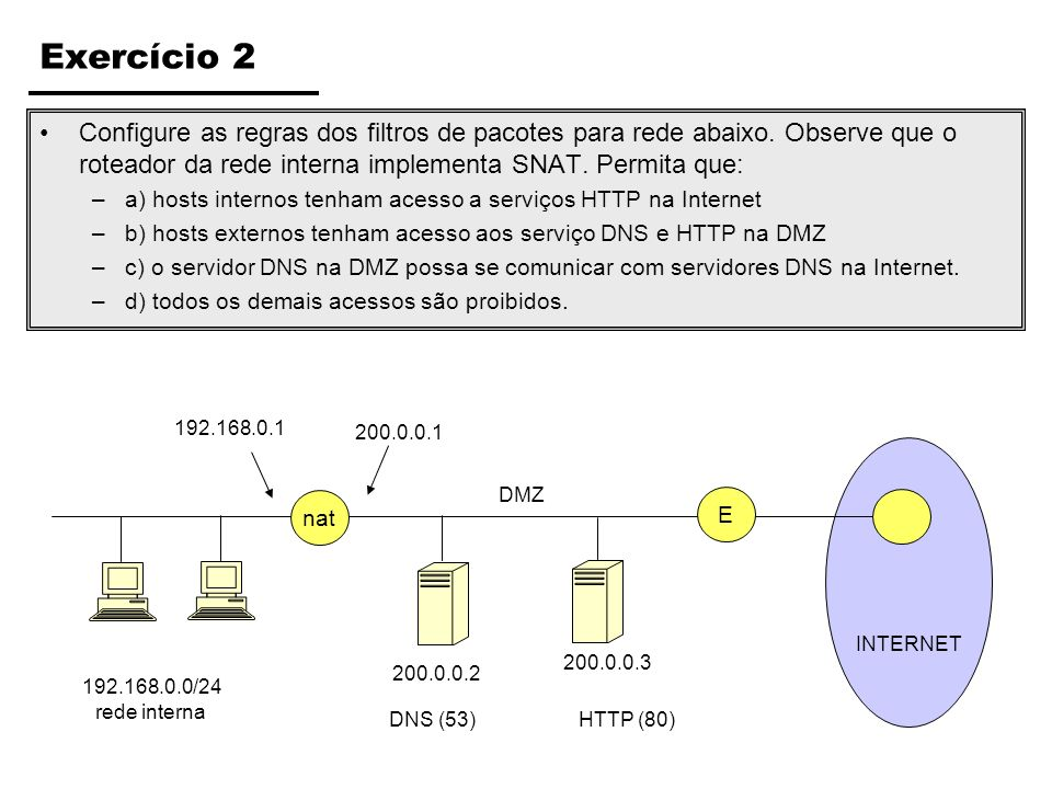 Auxilio 1024 Firewall DNS 0.0.0/0 DNS 0.0.0/0 HTTP 0.0.0/0 HTTP 0.0.0/0 Rede Interna 200.0.0.0/24 Rede Interna 200.0.0.0/24 N,R,E R,E 53 80 UDP TCP ACK 0,1 NAT (200.0.0.1) NAT (200.0.0.1) DNS 200.0.0.2 DNS 200.0.0.2 HTTP 200.0.0.3 HTTP 200.0.0.3 53 80 UDP 53 1024 UDP N,R,E R,E N,R,E R,E ACK 1 1024 ACK 0,1 ACK 1 TCP