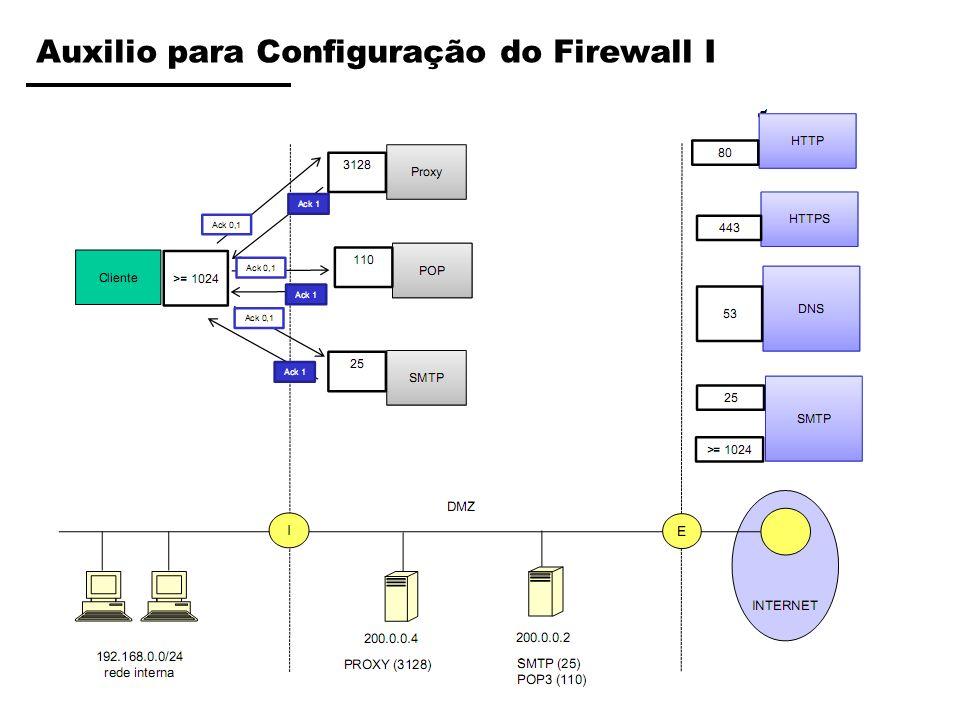 Exercício 3: Regras do Filtro I regraação (P/B) protocoloip origemip destinoporta origemporta destinoACK/Estado