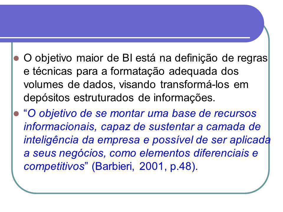 O objetivo maior de BI está na definição de regras e técnicas para a formatação adequada dos volumes de dados, visando transformá-los em depósitos est