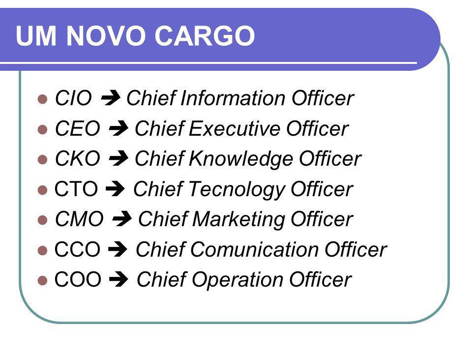 UM NOVO CARGO CIO Chief Information Officer CEO Chief Executive Officer CKO Chief Knowledge Officer CTO Chief Tecnology Officer CMO Chief Marketing Of