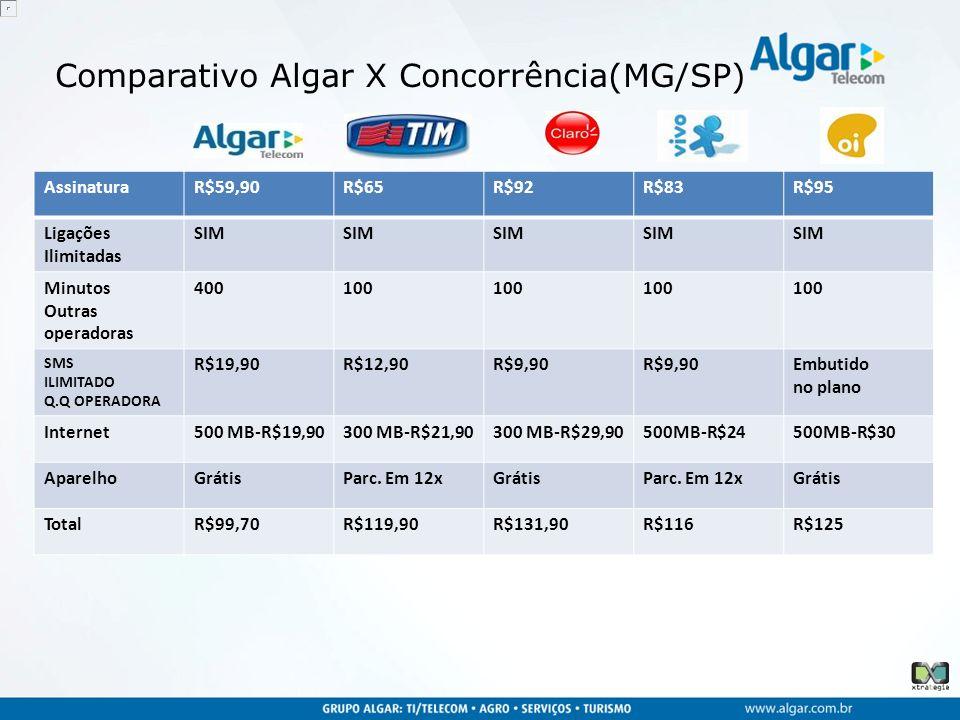 Concorrência(Planos Entrada)