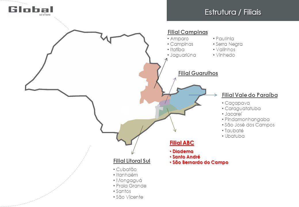 Estrutura / Filiais Filial ABC Filial Vale do Paraíba Filial Campinas Amparo Campinas Itatiba Jaguariúna Paulínia Serra Negra Valinhos Vinhedo Caçapav