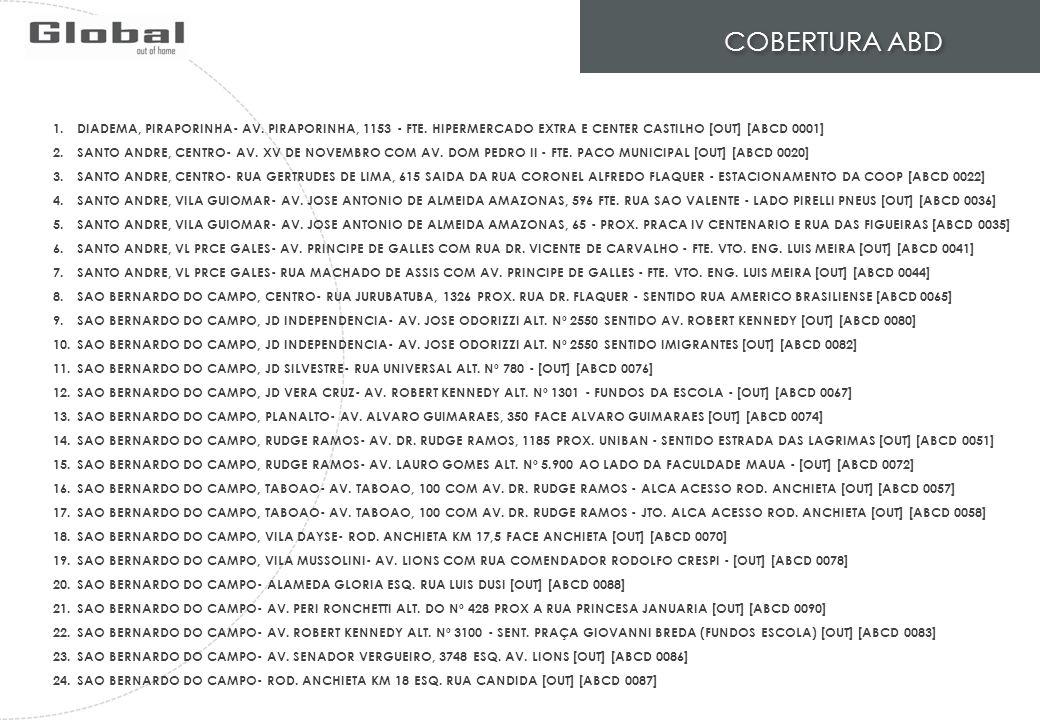 COBERTURA ABD 1.DIADEMA, PIRAPORINHA- AV. PIRAPORINHA, 1153 - FTE. HIPERMERCADO EXTRA E CENTER CASTILHO [OUT] [ABCD 0001] 2.SANTO ANDRE, CENTRO- AV. X