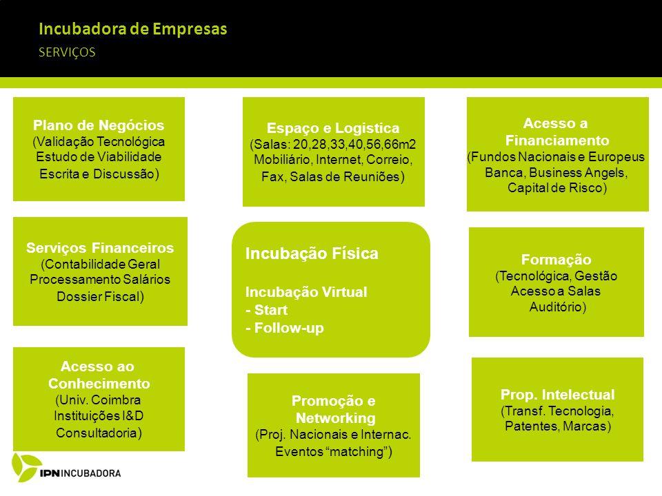 Incubadora de Empresas SERVIÇOS Incubação Física Incubação Virtual - Start - Follow-up Plano de Negócios (Validação Tecnológica Estudo de Viabilidade