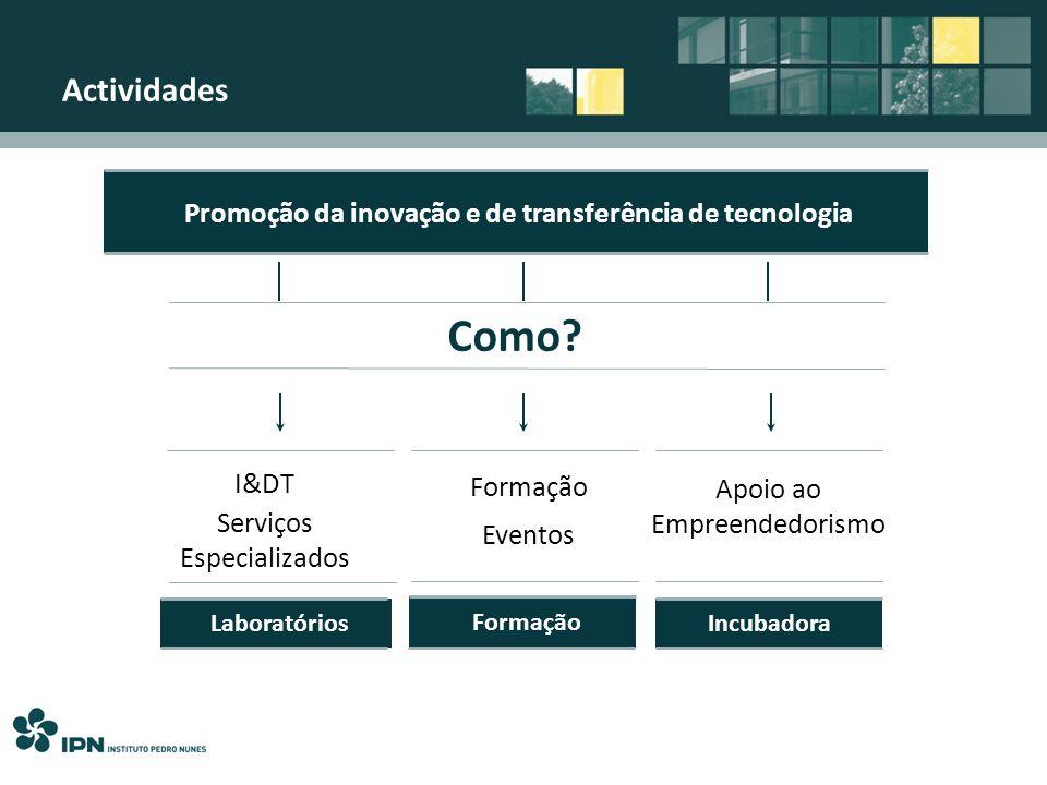Promoção da inovação e de transferência de tecnologia Actividades I&DT Serviços Especializados Formação Eventos Apoio ao Empreendedorismo Laboratórios