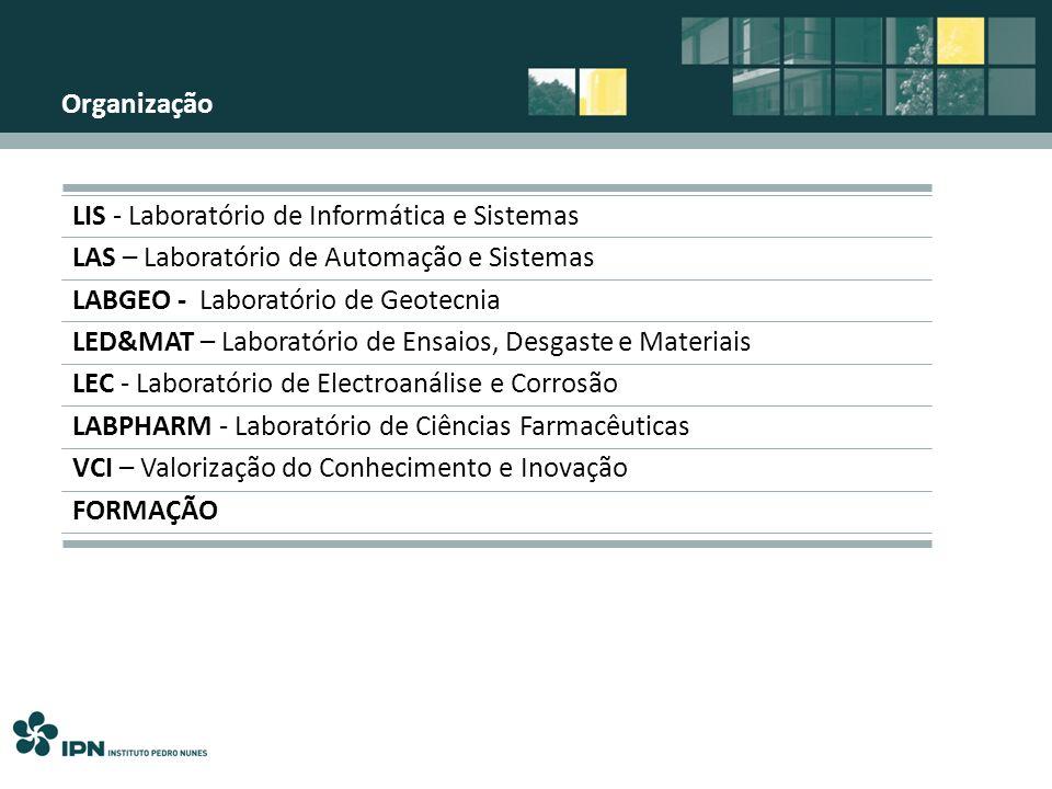 Organização LIS - Laboratório de Informática e Sistemas LAS – Laboratório de Automação e Sistemas LABGEO - Laboratório de Geotecnia LED&MAT – Laborató