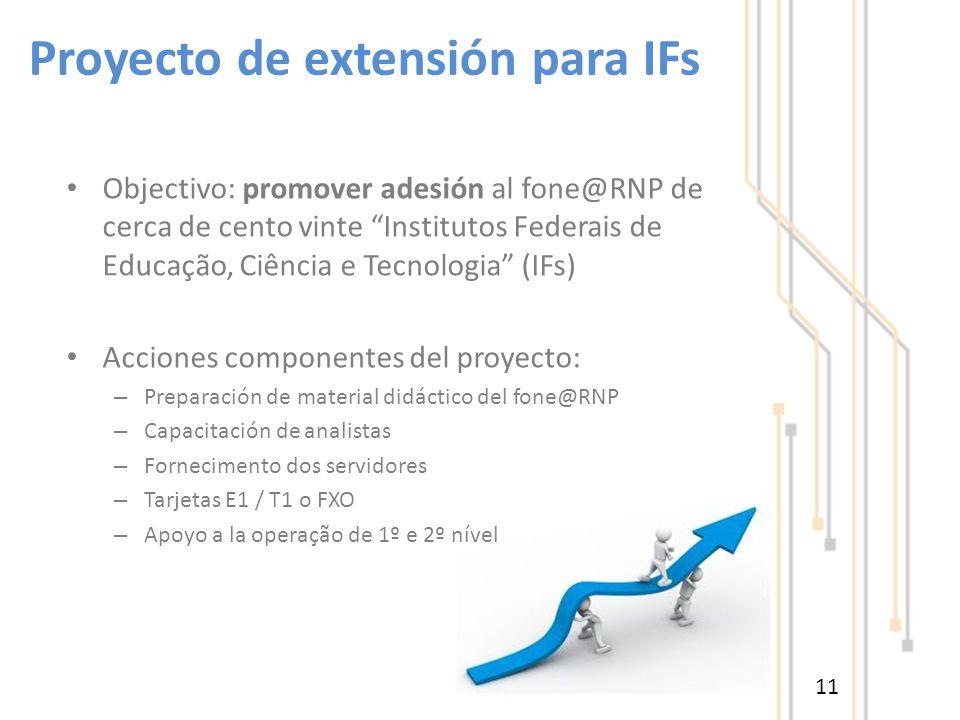 Proyecto de extensión para IFs 11 Objectivo: promover adesión al fone@RNP de cerca de cento vinte Institutos Federais de Educação, Ciência e Tecnologi