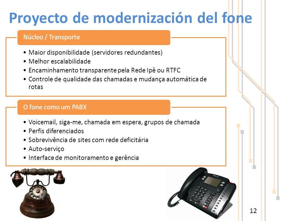 Proyecto de modernización del fone 12 Maior disponibilidade (servidores redundantes) Melhor escalabilidade Encaminhamento transparente pela Rede Ipê o
