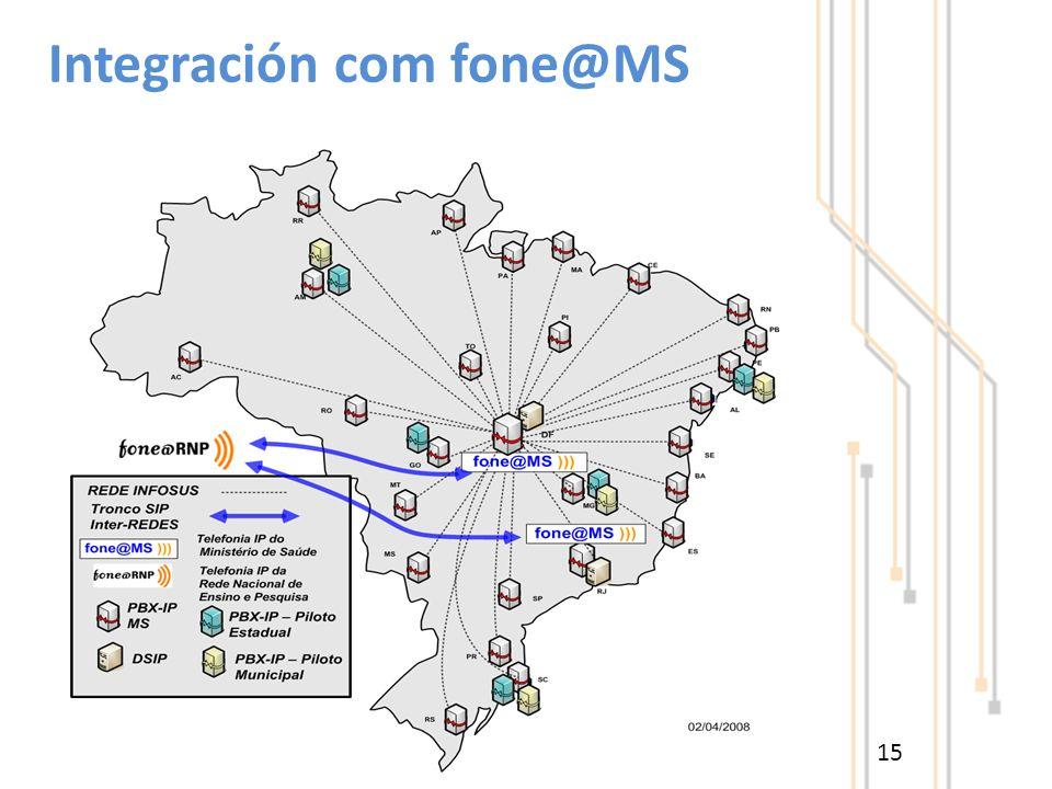 15 Integración com fone@MS