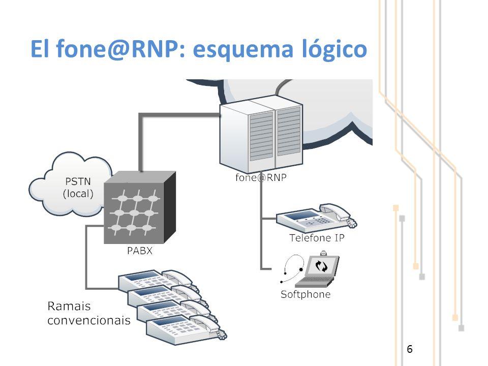 6 El fone@RNP: esquema lógico