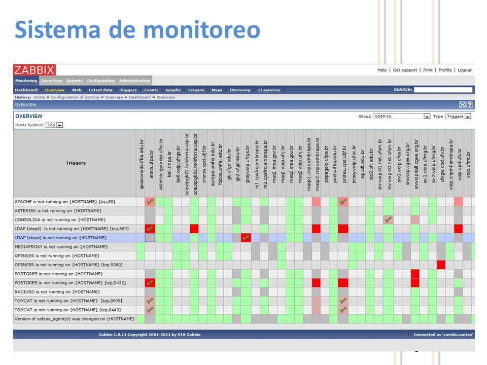 Sistema de monitoreo 8