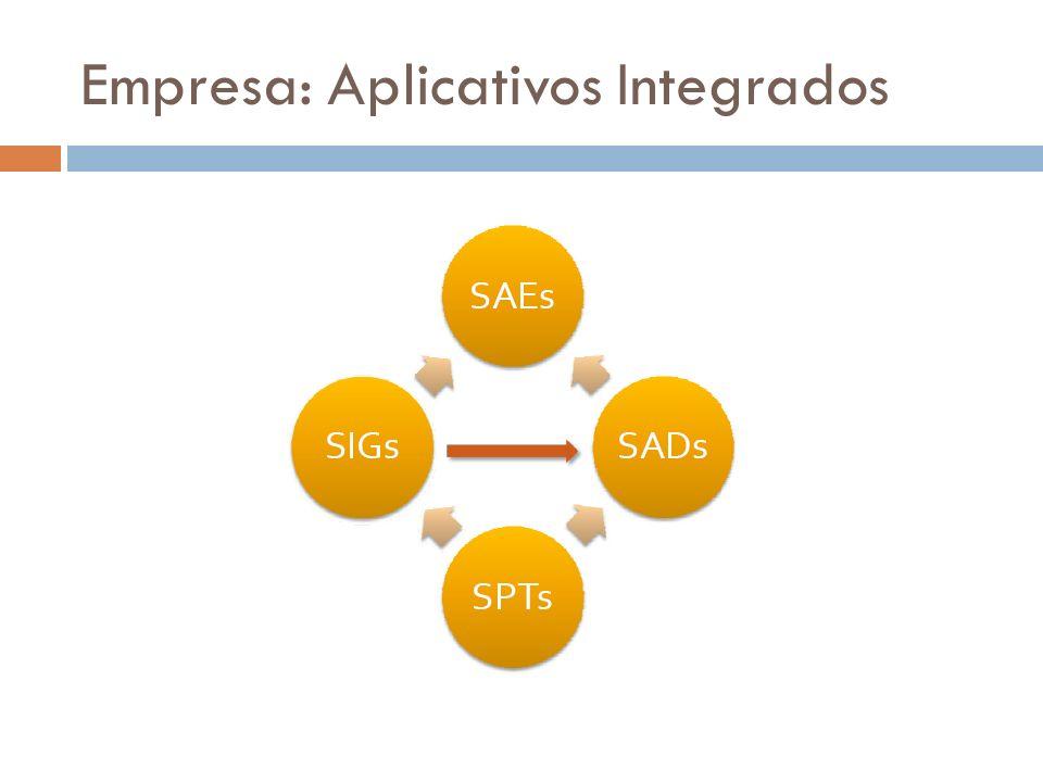 Empresa: Aplicativos Integrados
