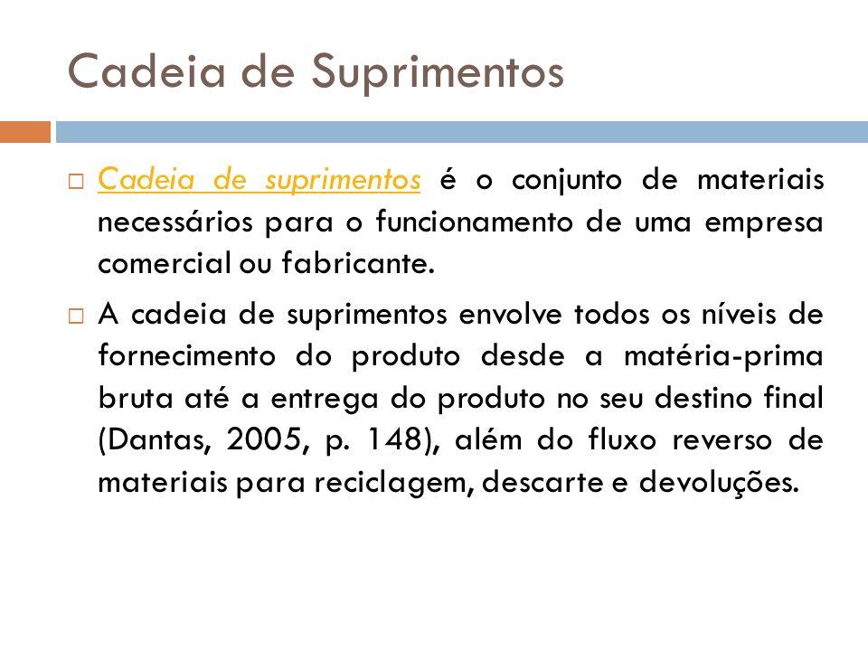 Cadeia de Suprimentos Cadeia de suprimentos é o conjunto de materiais necessários para o funcionamento de uma empresa comercial ou fabricante.