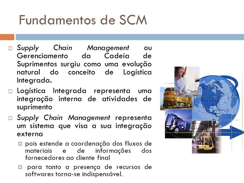 Fundamentos de SCM Supply Chain Management ou Gerenciamento da Cadeia de Suprimentos surgiu como uma evolução natural do conceito de Logística Integrada.
