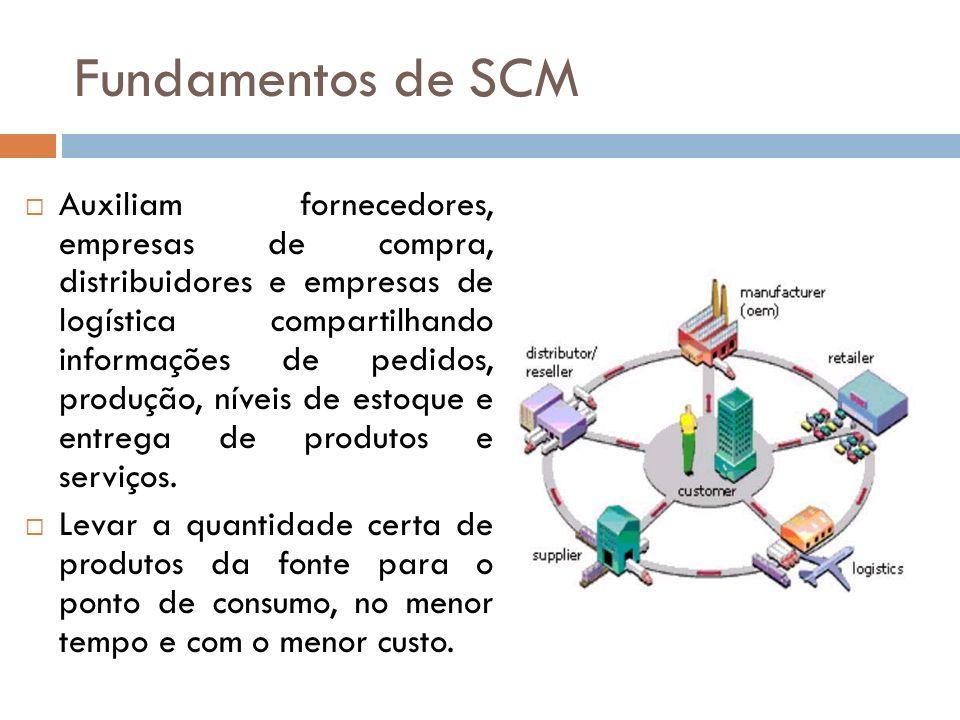 Fundamentos de SCM Auxiliam fornecedores, empresas de compra, distribuidores e empresas de logística compartilhando informações de pedidos, produção, níveis de estoque e entrega de produtos e serviços.
