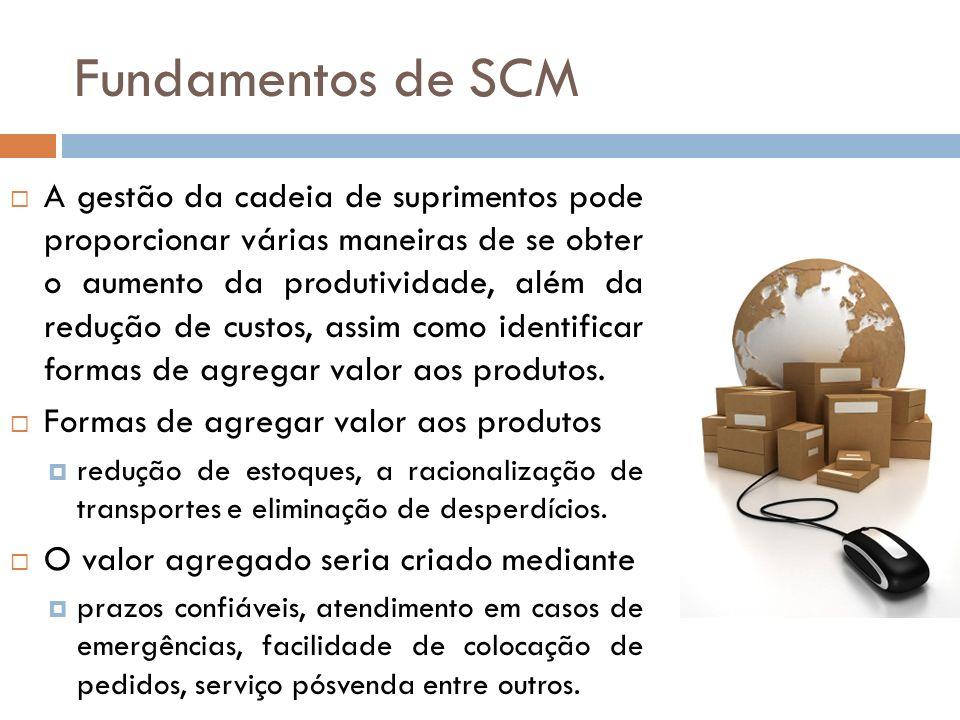 Fundamentos de SCM A gestão da cadeia de suprimentos pode proporcionar várias maneiras de se obter o aumento da produtividade, além da redução de custos, assim como identificar formas de agregar valor aos produtos.