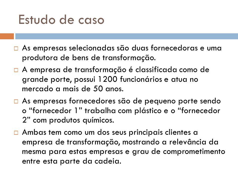 Estudo de caso As empresas selecionadas são duas fornecedoras e uma produtora de bens de transformação.