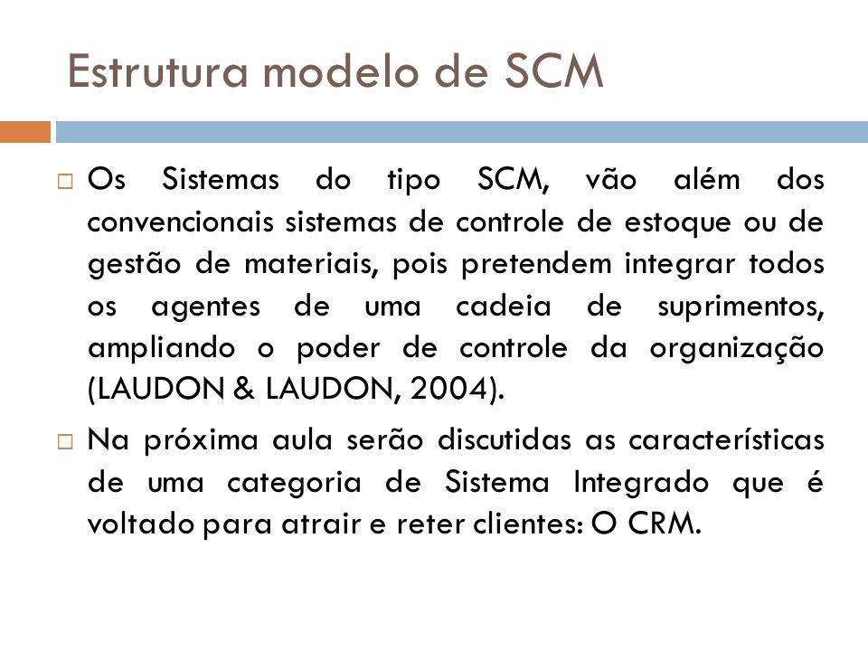 Estrutura modelo de SCM Os Sistemas do tipo SCM, vão além dos convencionais sistemas de controle de estoque ou de gestão de materiais, pois pretendem integrar todos os agentes de uma cadeia de suprimentos, ampliando o poder de controle da organização (LAUDON & LAUDON, 2004).