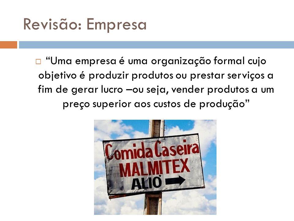 Revisão: Empresa Uma empresa é uma organização formal cujo objetivo é produzir produtos ou prestar serviços a fim de gerar lucro –ou seja, vender produtos a um preço superior aos custos de produção