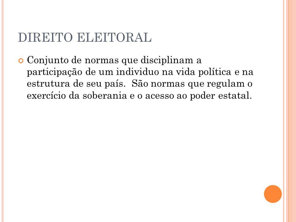 DIREITO ELEITORAL Conjunto de normas que disciplinam a participação de um individuo na vida política e na estrutura de seu país. São normas que regula