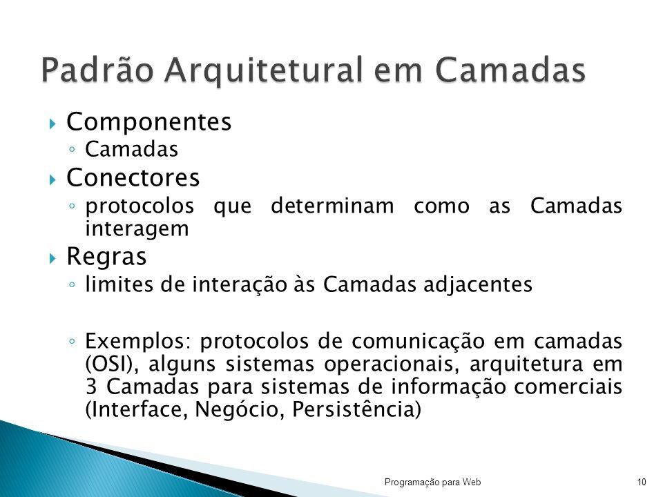 Componentes Camadas Conectores protocolos que determinam como as Camadas interagem Regras limites de interação às Camadas adjacentes Exemplos: protocolos de comunicação em camadas (OSI), alguns sistemas operacionais, arquitetura em 3 Camadas para sistemas de informação comerciais (Interface, Negócio, Persistência) 10Programação para Web