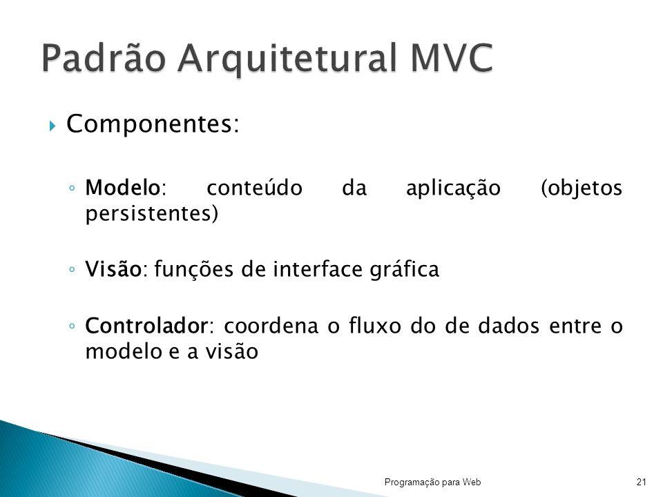 Componentes: Modelo: conteúdo da aplicação (objetos persistentes) Visão: funções de interface gráfica Controlador: coordena o fluxo do de dados entre
