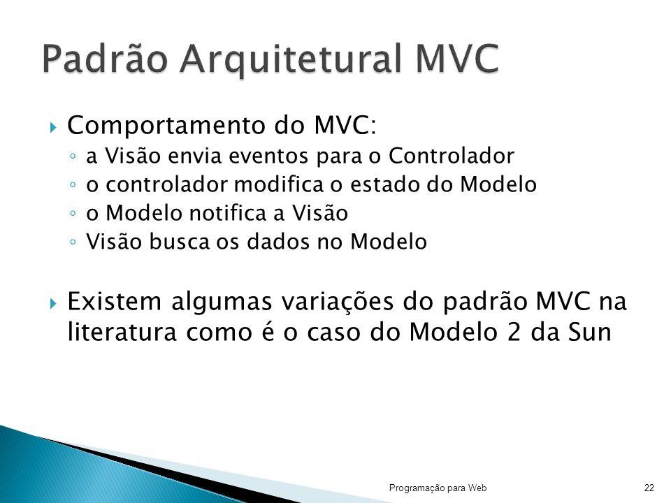 Comportamento do MVC: a Visão envia eventos para o Controlador o controlador modifica o estado do Modelo o Modelo notifica a Visão Visão busca os dado
