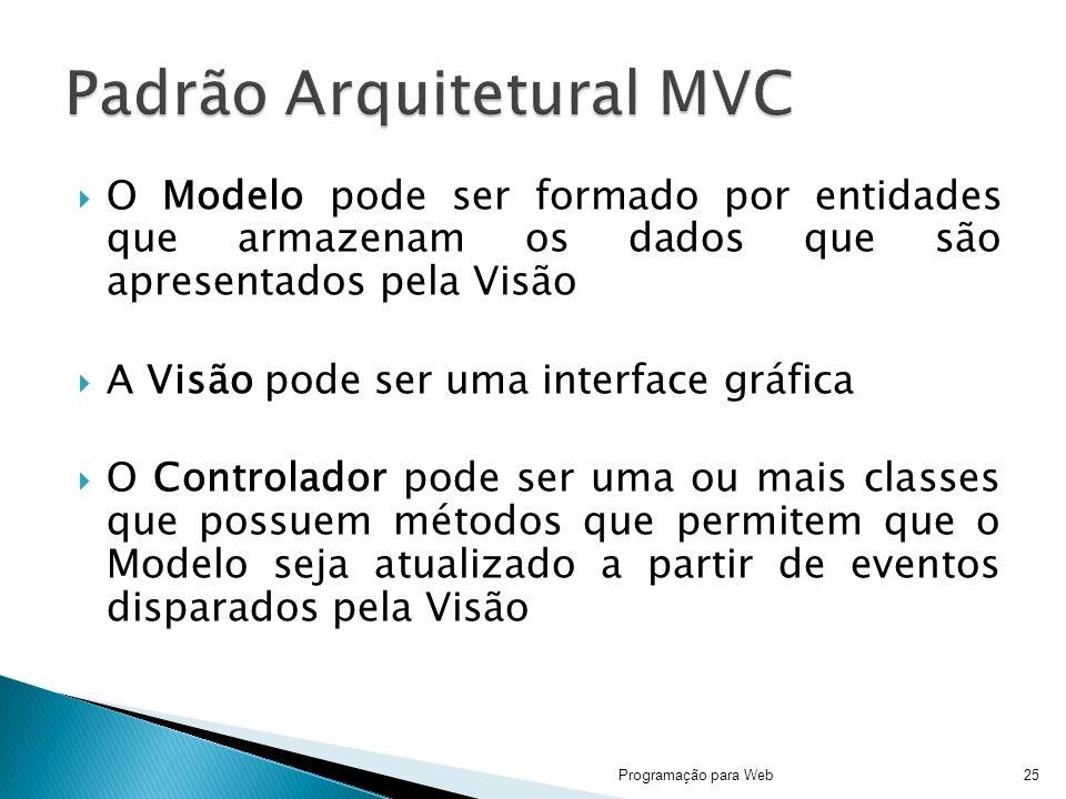O Modelo pode ser formado por entidades que armazenam os dados que são apresentados pela Visão A Visão pode ser uma interface gráfica O Controlador pode ser uma ou mais classes que possuem métodos que permitem que o Modelo seja atualizado a partir de eventos disparados pela Visão Programação para Web25