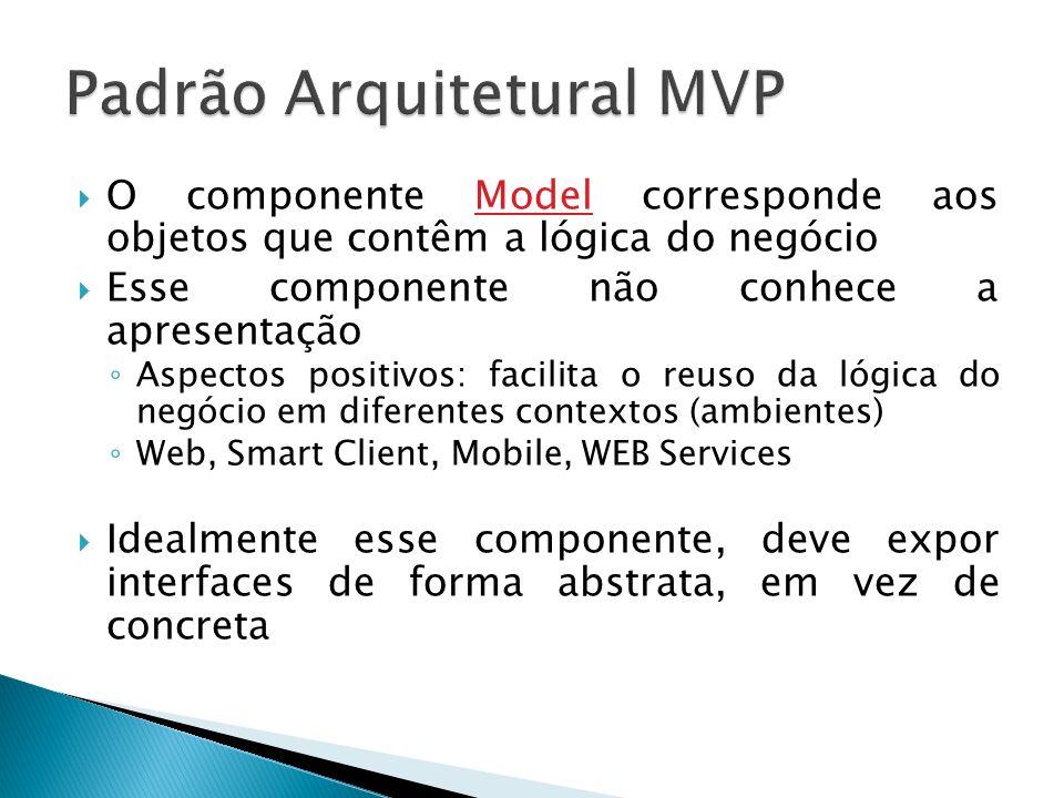 O componente Model corresponde aos objetos que contêm a lógica do negócio Esse componente não conhece a apresentação Aspectos positivos: facilita o re
